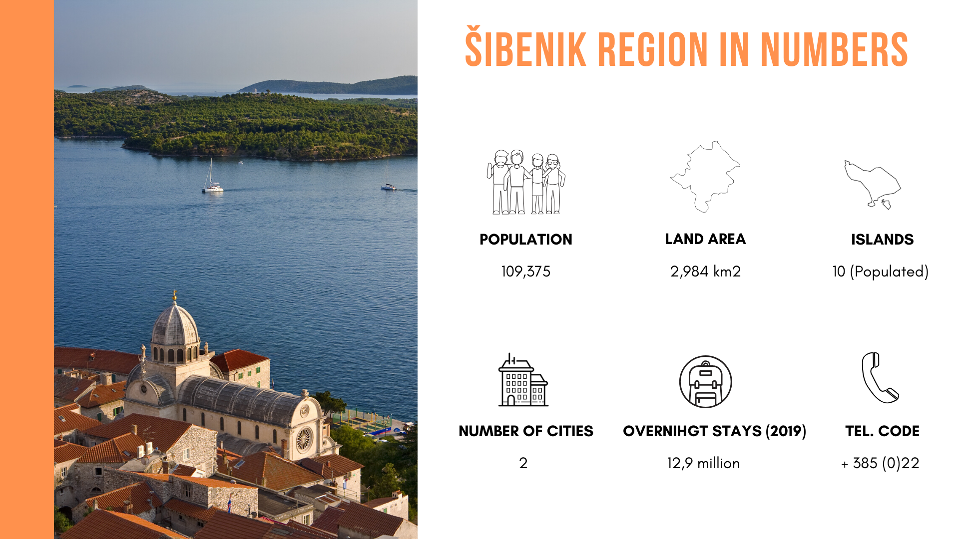 The infographic showing basic information about Šibenik-knin region in numbers.