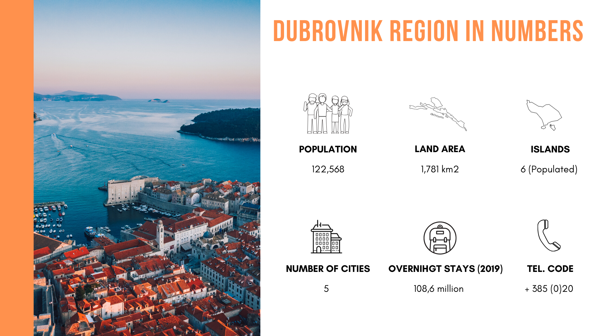 The infographic showing the general information about Dubrovnik city in numbers.