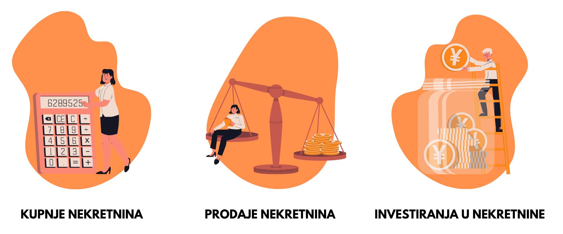 Infografika koja objašnjava kupovinu i prodaju nekretnina u Hrvatskoj.