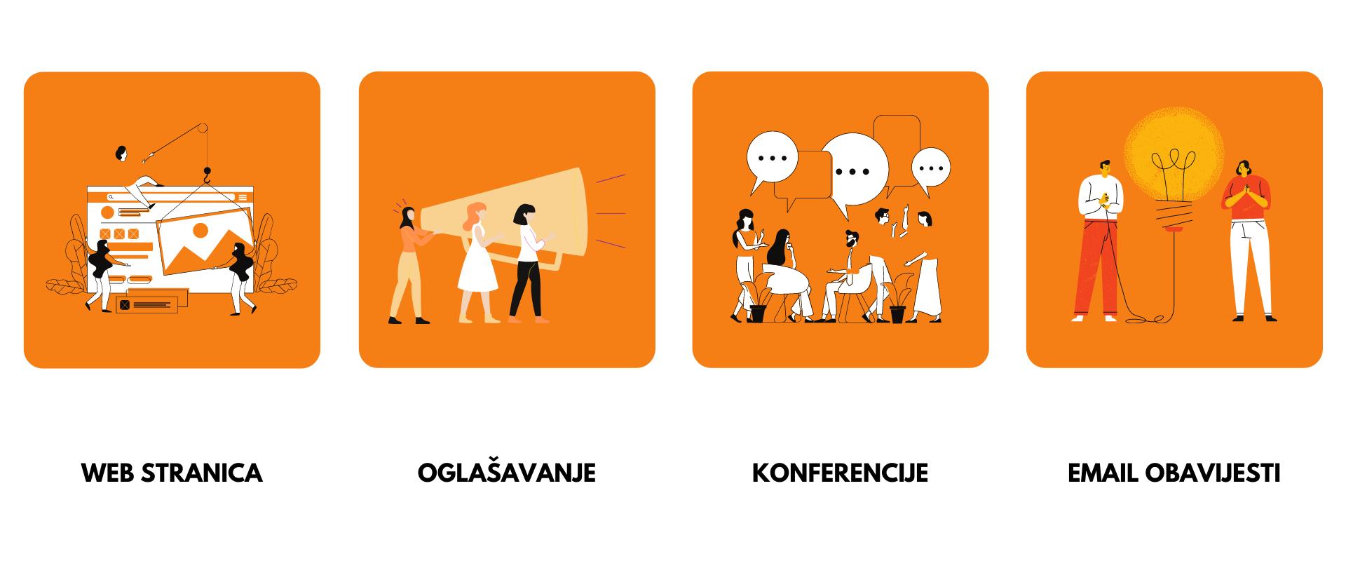 Infografika usluga oglašavanja i marketinga nekretnina u Hrvatskoj.